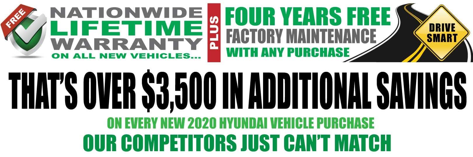 Lakeland Hyundai Lifetime Warranty