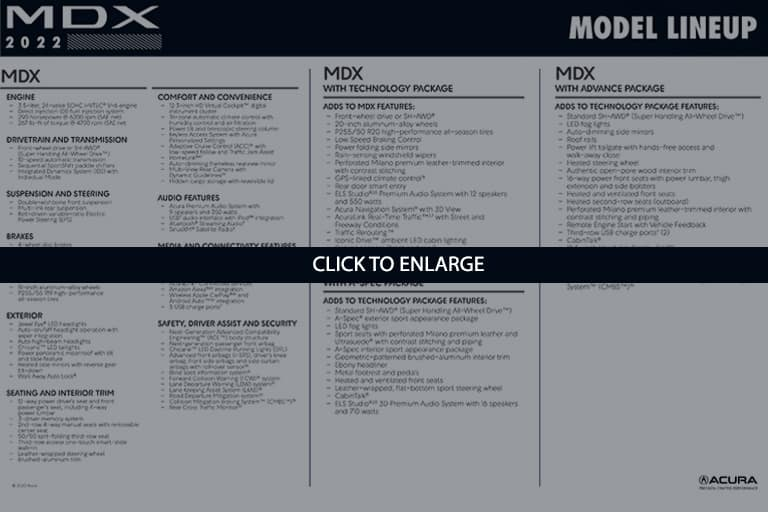 2022 Acura MDX Akron OH